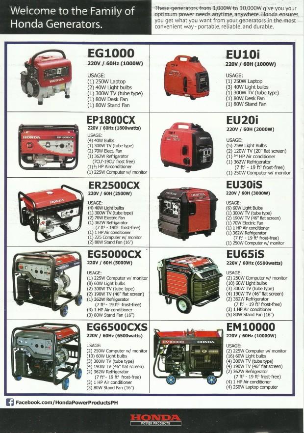 honda-generators-philippines-1-001