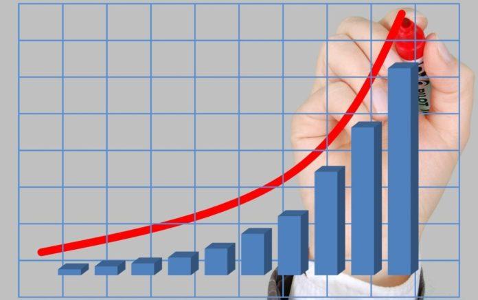 Increase Profit margin