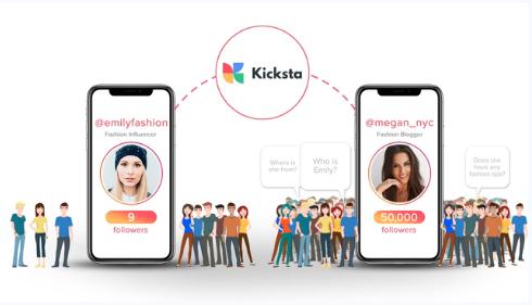 How it works - Kicksta